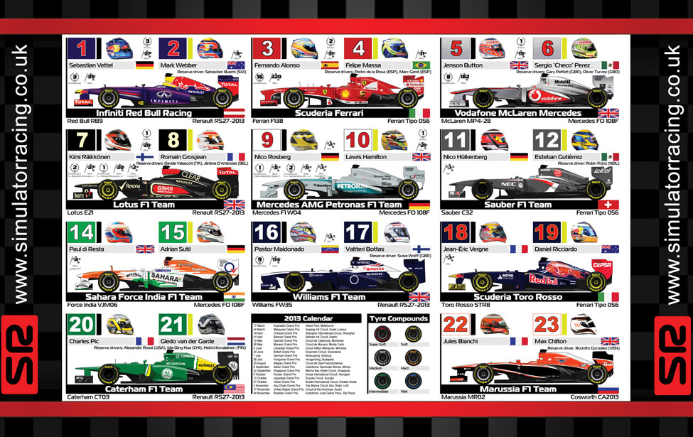 F1 2013 Teams & Cars 10' Banner